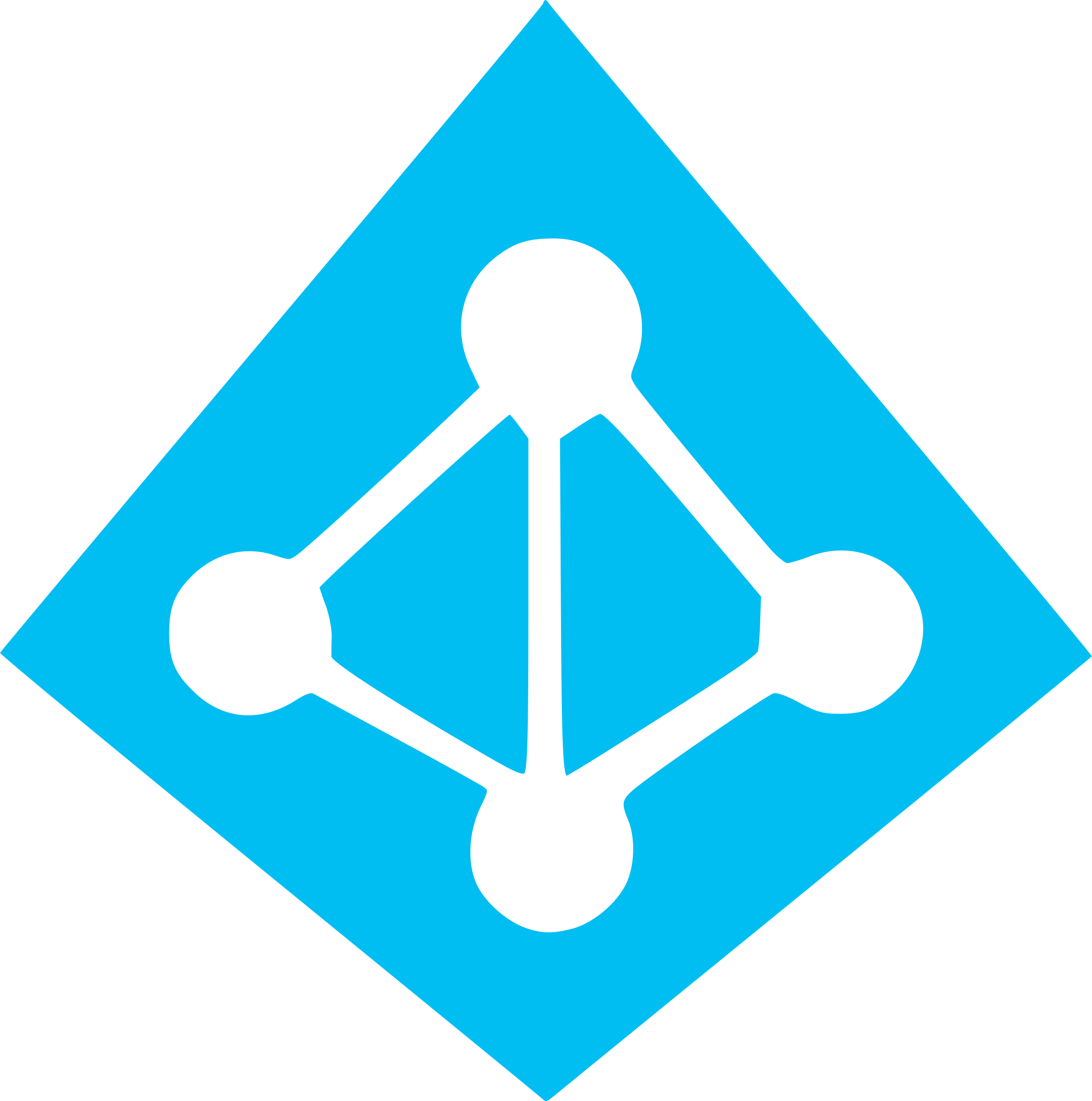 Joomla SAML Setup Guides