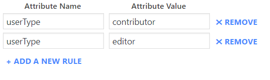 multi_value_attribute